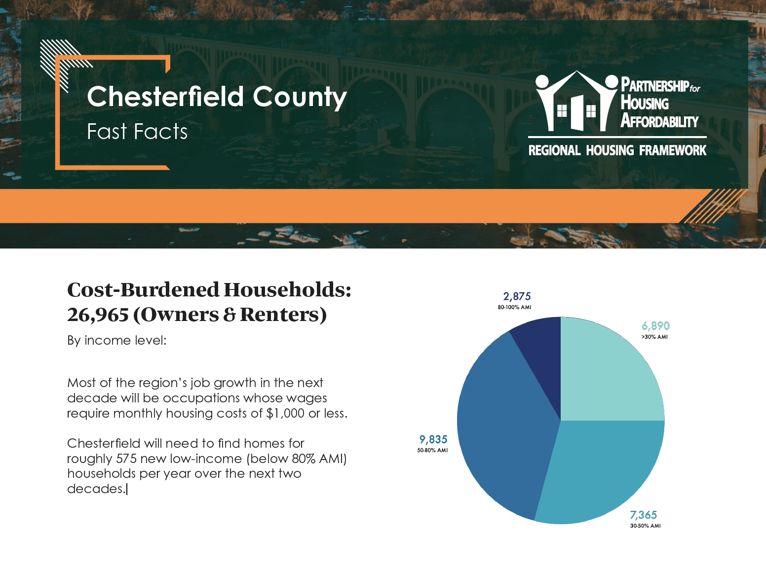 Fast Facts – Chesterfield